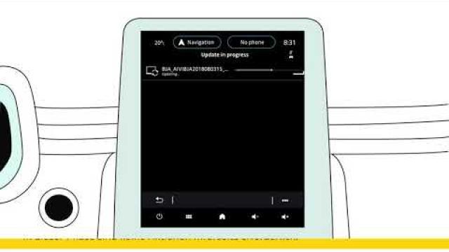 AUTO-UPDATE: AUTOMATISCHE AKTUALISIERUNG IHRES KARTENMATERIALS UND IHRES EASY LINK-SYSTEMS